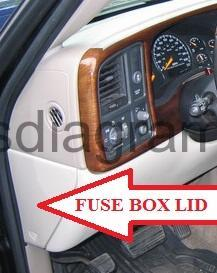 Fuse box Chevrolet Suburban 20002006