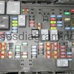 Wiring Diagram For Trailer Brake Controller Subaru Impreza 2000 Fuse Box Chevrolet Suburban 2007-2014