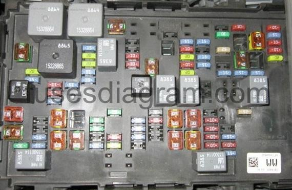 box trailer wiring diagram 2007 ford f250 fuse chevrolet suburban 2007-2014