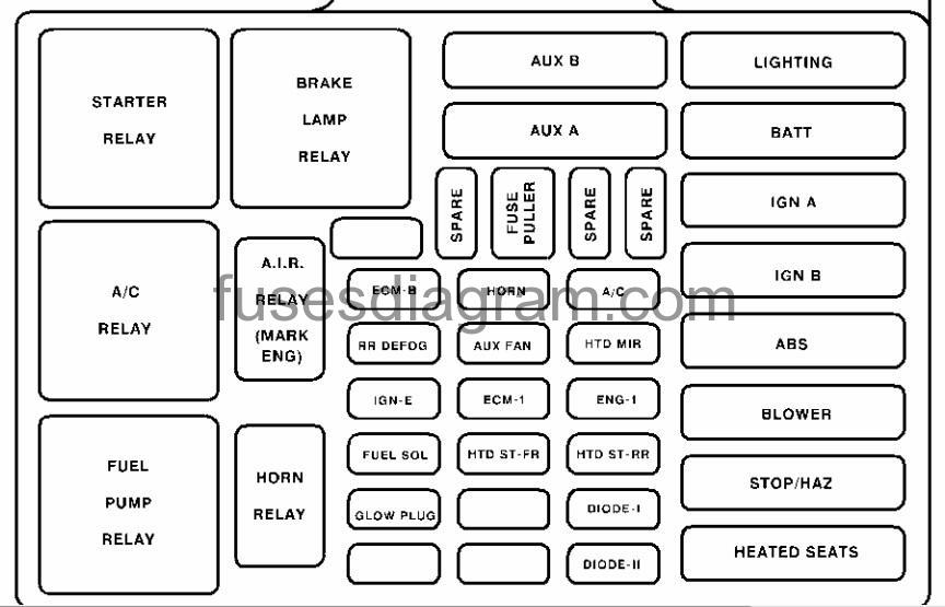 1999 Chevy Suburban Fuse Box Diagram. Chevrolet. Schematic