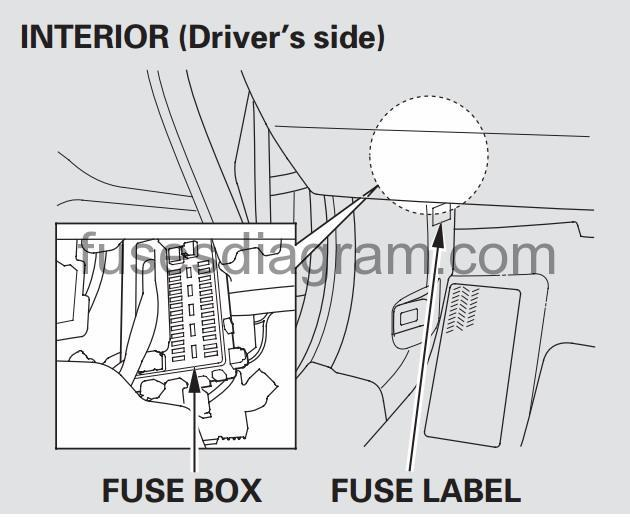 2010 Honda Accord Interior Fuse Box Diagram