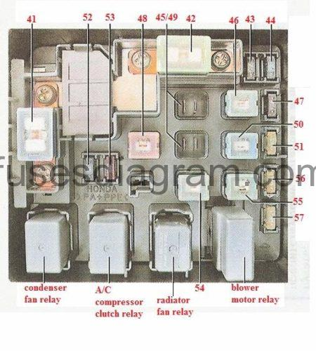 1999 Cr V Engine Fuse Box Diagram