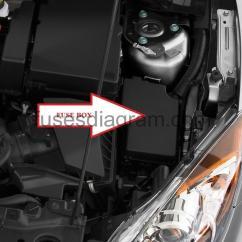 Wiring A Plug Socket Diagram 1994 Sportster 1200 Fuse Box Mazda 3 2008-2013