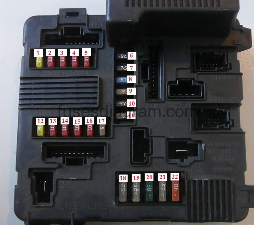audio fuse box
