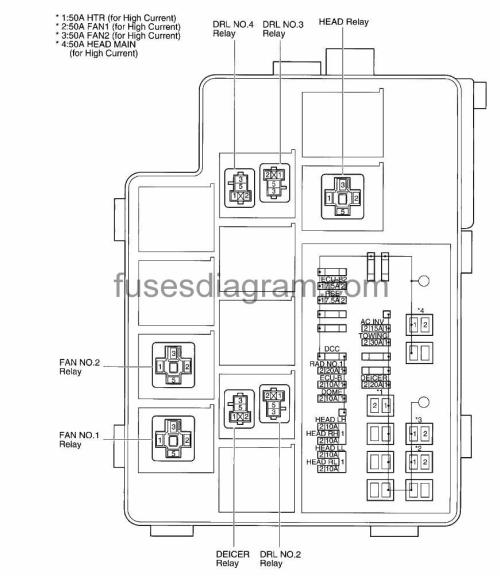 small resolution of fuse box 2 diagram