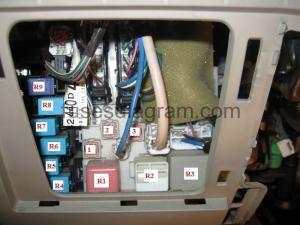 Fuse box Toyota Rav4 20052012