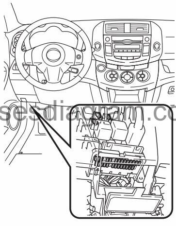 Fuse box Toyota Rav4 2005-2012