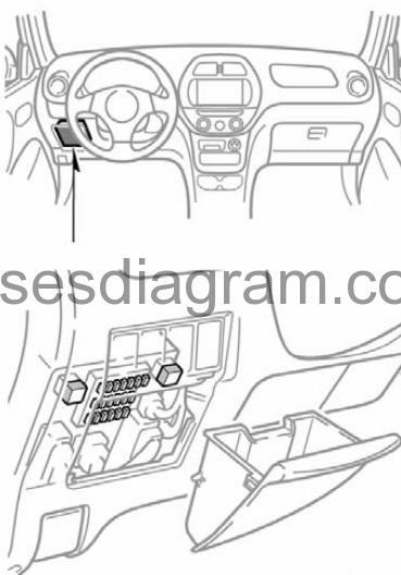 Fuse box Toyota Rav4 2000-2005