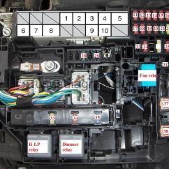 Toyota Tundra Speaker Wiring Diagram Phasor Of Rl Circuit Fuse Box Corolla 2007-2013