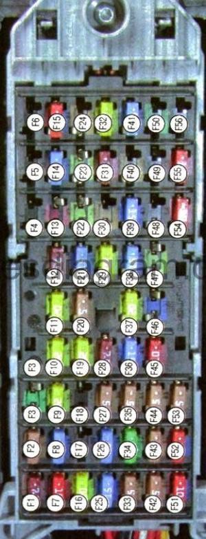 Fuse box OpelVauxhall Meriva A
