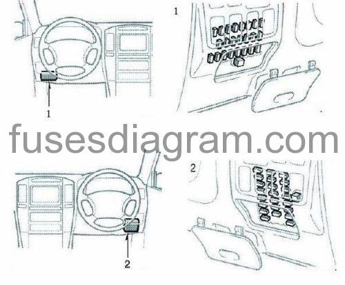 Fuse box Toyota Land Cruiser Prado 2002-2009