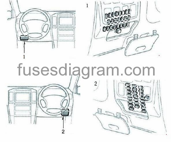 Fuse box Toyota Land Cruiser Prado 2002-2009