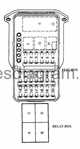 1989 range rover fuse box