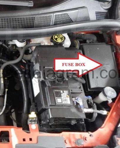 30a Fuse Box Fuse Box Opel Vauxhall Meriva B