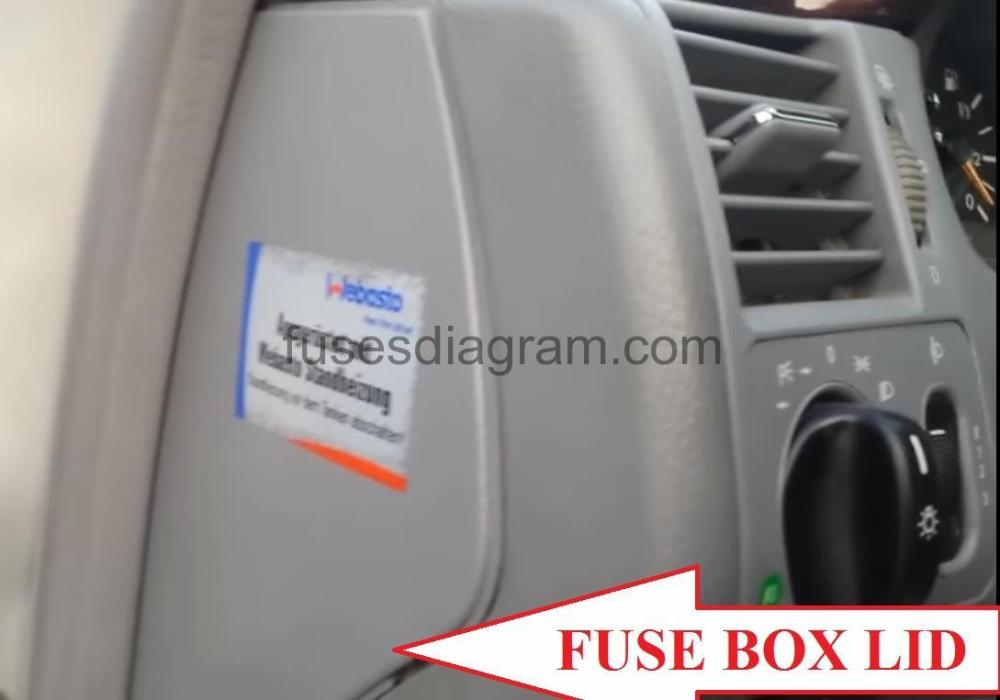 medium resolution of fuse box layout