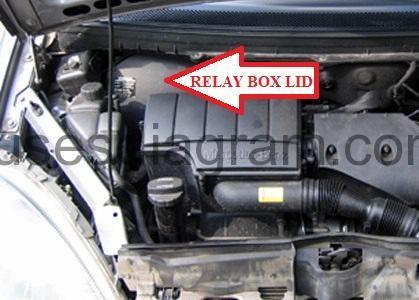 Air Horn Relay Wiring Fuse Box Mercedes W168