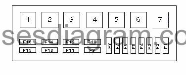 F10 Fuse Box Four Box Wiring Diagram ~ Odicis