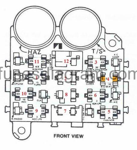 91 Jeep Wrangler Fuse Box • Wiring Diagram For Free