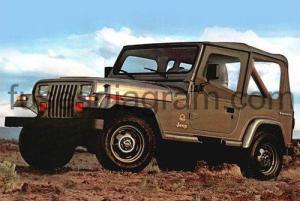 Fuse box Jeep Wrangler YJ