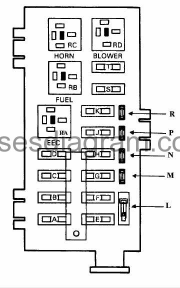 Fuses and relay Ford E-Series 1988-1993