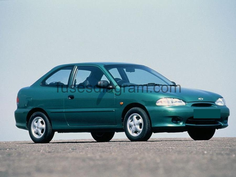 2001 Hyundai Accent Main Fuse Box Diagram