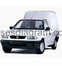 fuses and relay volkswagen caddy 1996 2003 [ 404 x 399 Pixel ]