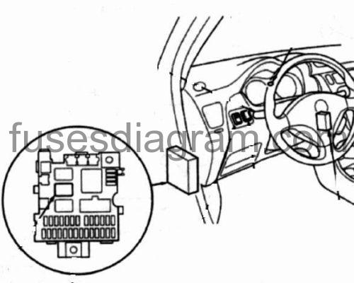 Fuse box diagram Honda HR-V