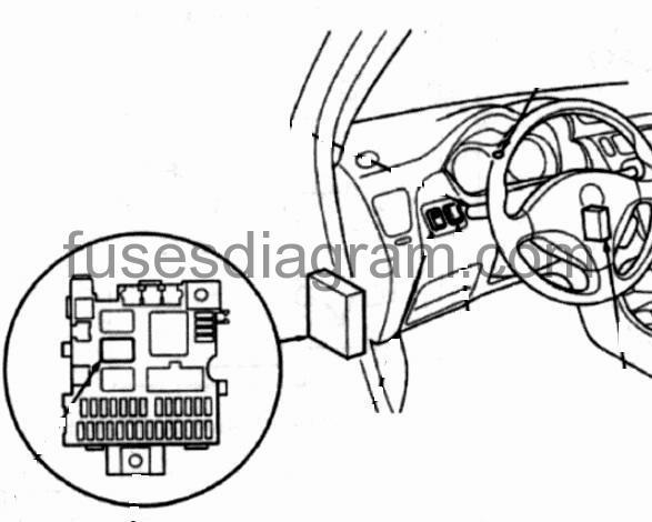Fuse Box Diagram Honda HR-V