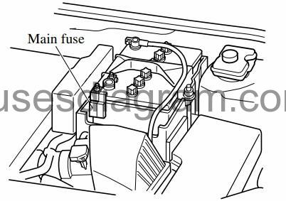 Fuse box diagram Mazda 5