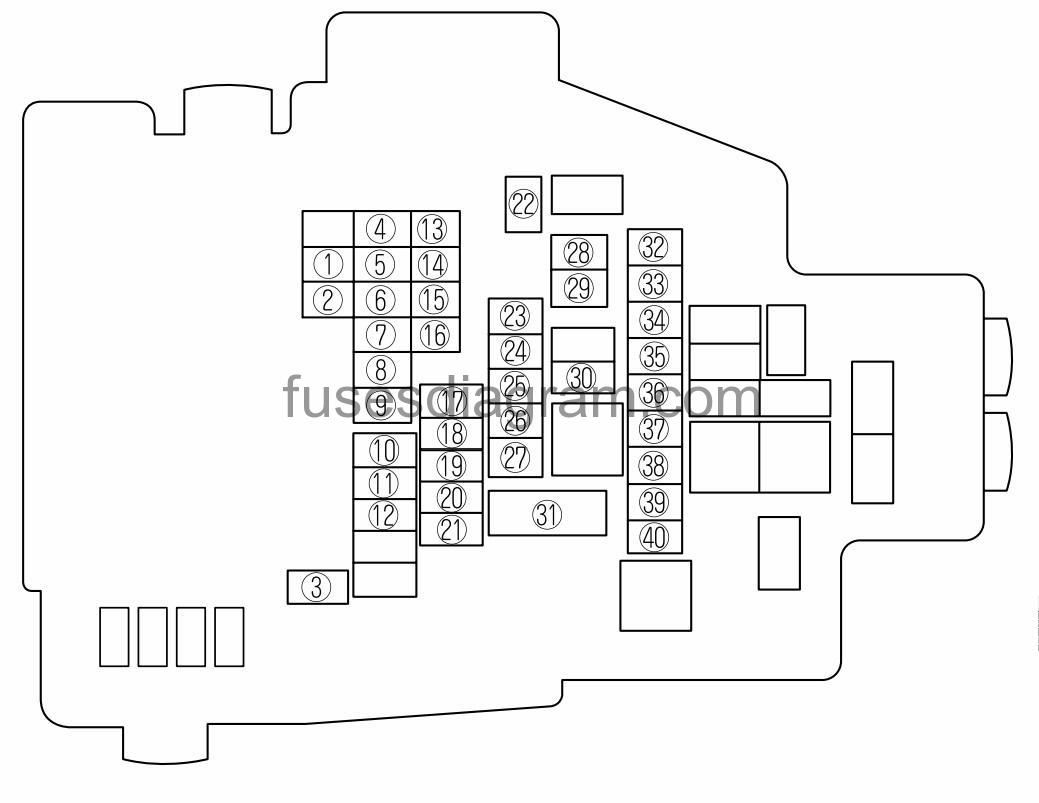 Fuse box diagram Mazda 6
