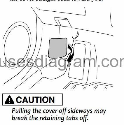 Fuse box diagram Mazda 6