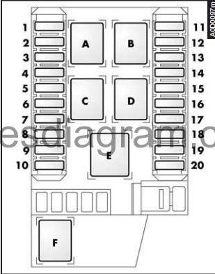 Fuse box diagram Alfa Romeo 166