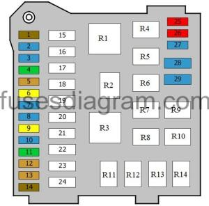 Fuse box diagram Alfa Romeo Mito