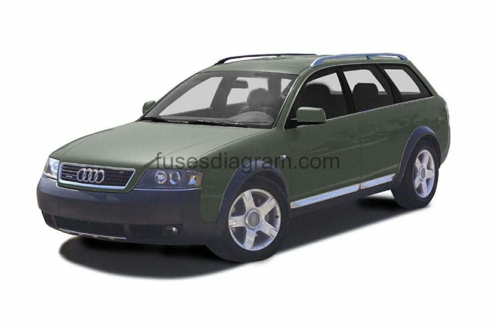 medium resolution of fuses and relay audi allroad