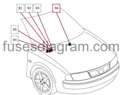 Fuse box diagram BMW 7 E38