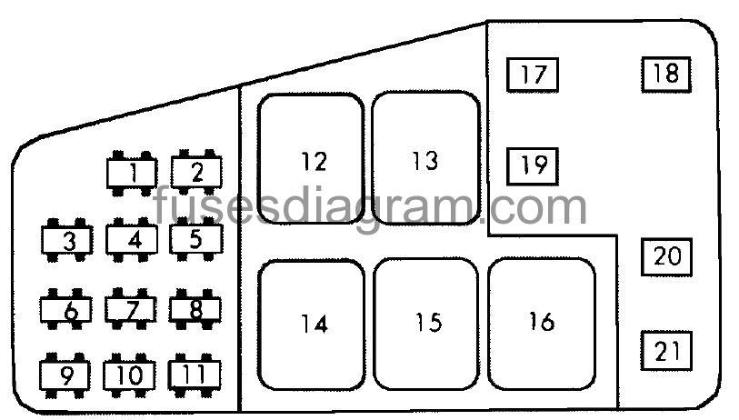 Fuse box diagram Chevrolet Lumina 1990-1994