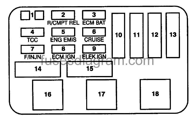 Fuse box diagram Chevrolet Lumina 1994-2001
