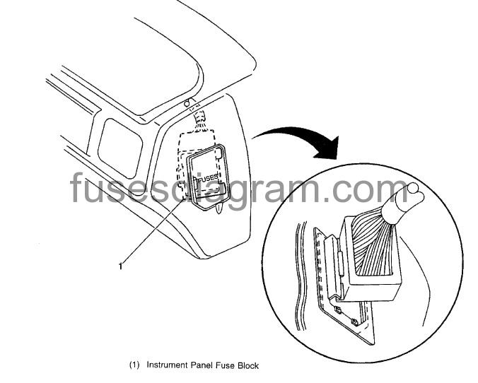 Fuse box diagram Chevrolet Lumina 1994-2001