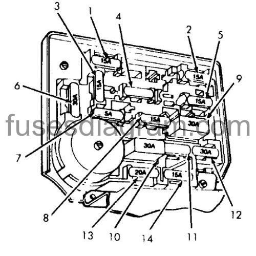 Fuse box diagram Ford F-150 1983-1991