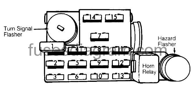 Fuse box diagram Dodge Ram 1983-1987