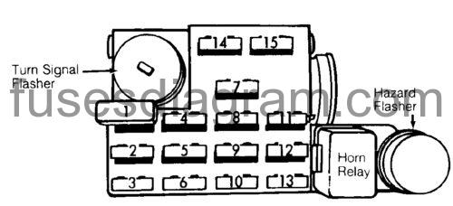 Fuse box diagram Dodge Ram 1988-1993