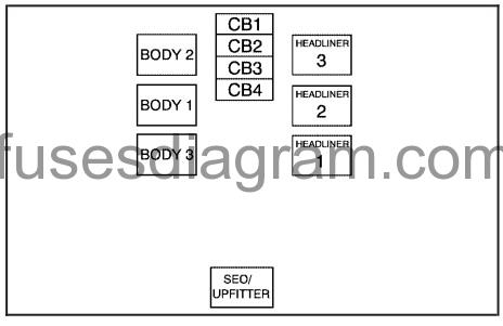 Fuse box diagram Chevrolet Silverado 2008