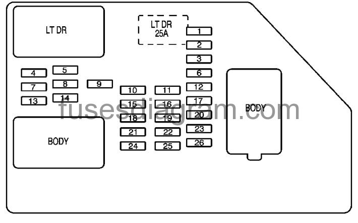Fuse box diagram Chevrolet Silverado 2009