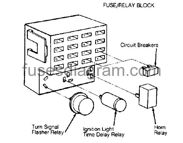 Fuse box diagram Dodge Caravan 1984-1990