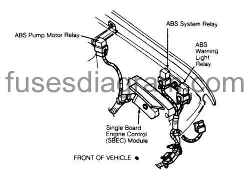 Fuse box diagram Dodge Caravan 1991-1993