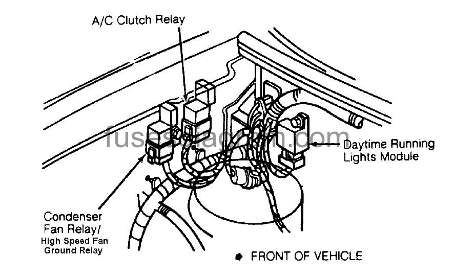 Fuse box diagram Dodge Caravan 1991-1993