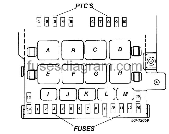 Fuse box diagram Dodge Caravan 1996