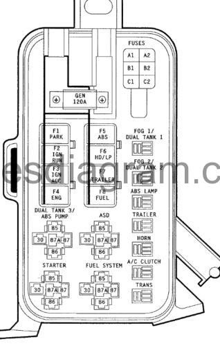 Fuse box diagram Dodge Ram 1996-1997