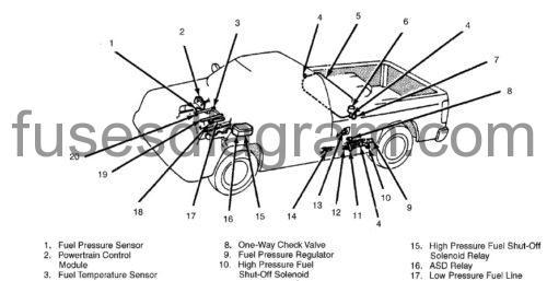 Fuse box diagram Dodge Ram 1996-1997