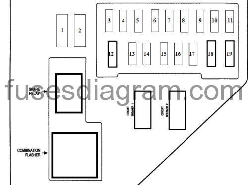 Fuse box diagram Dodge Ram 1998-2001